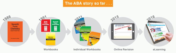 ABA Story so far